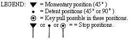 电子锁_S215
