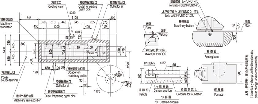 Die Casting Machine, HPDC Supplier - Zitai Precision