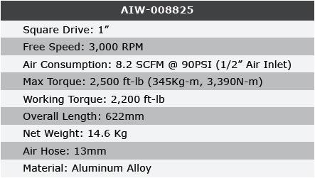 AIW-008825